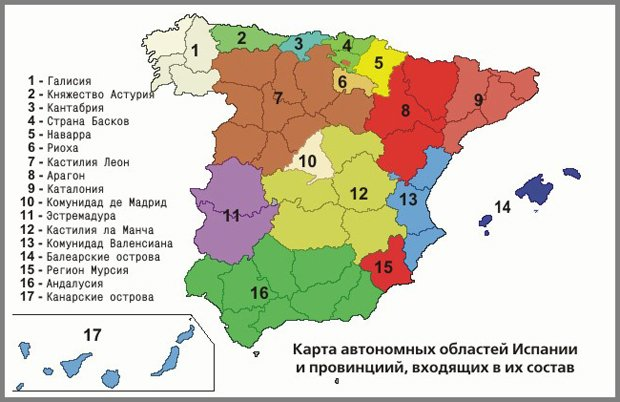 Ispaniya Prakticheskaya Informaciya Dlya Turistov 2hispania